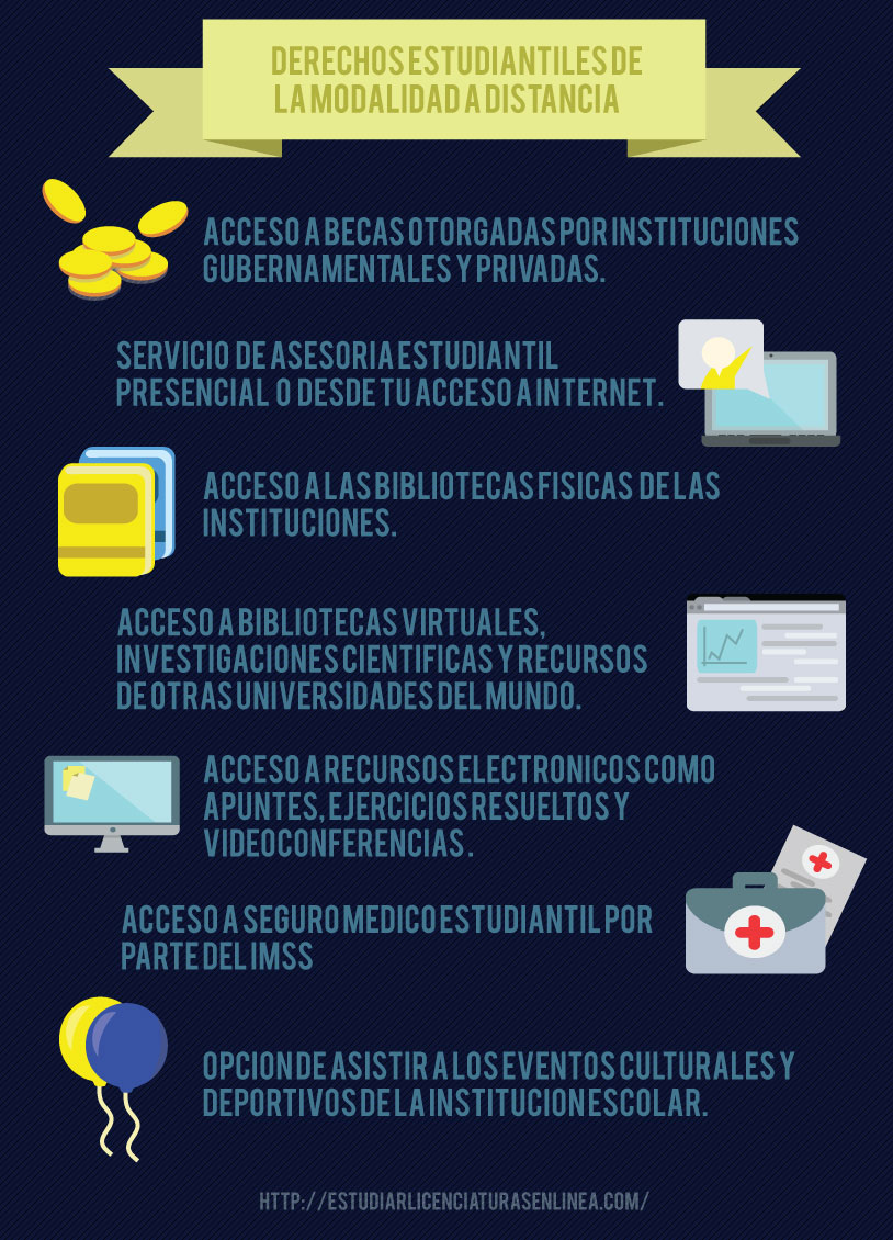 infografia-servicios-escolares-de-las-universidades-y-licenciaturas-en-linea