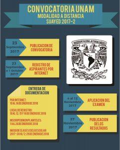 Cronograma convocatoria UNAM 2017-2 concurso de noviembre