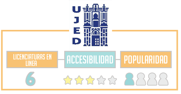 universidad ujed en linea