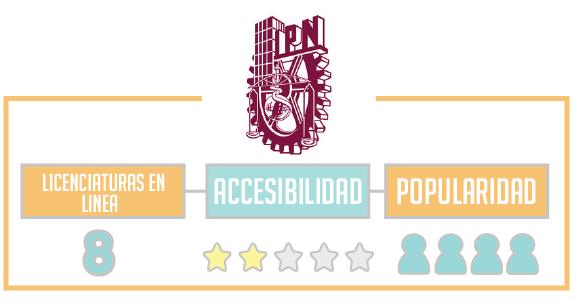 ipn mejores universidades en linea de mexico gratis