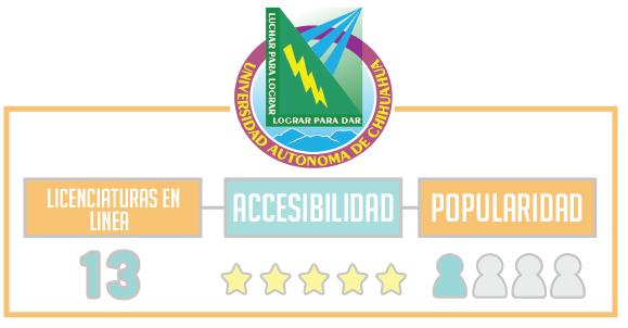 uach ranking universidades en linea en mexico
