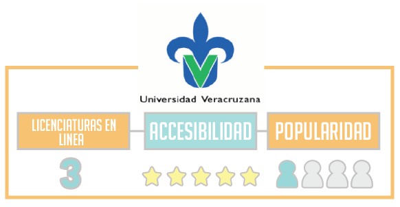 ranking de la universidad veracruzana virtual